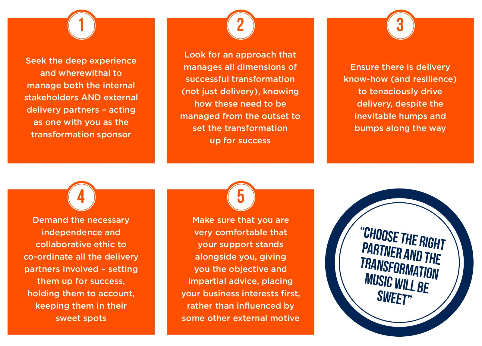Steps to an effective transformation programme